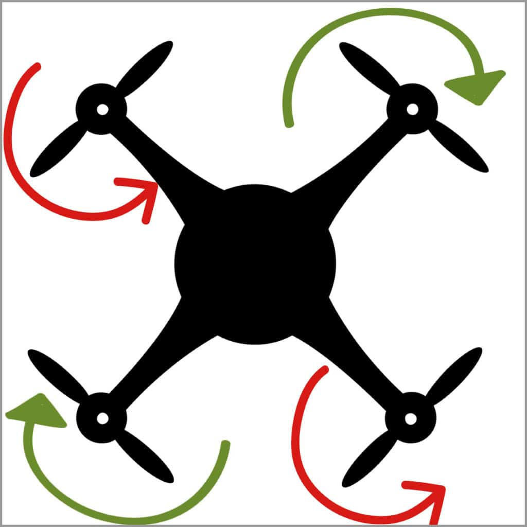 Here are Some Common Questions about Drones